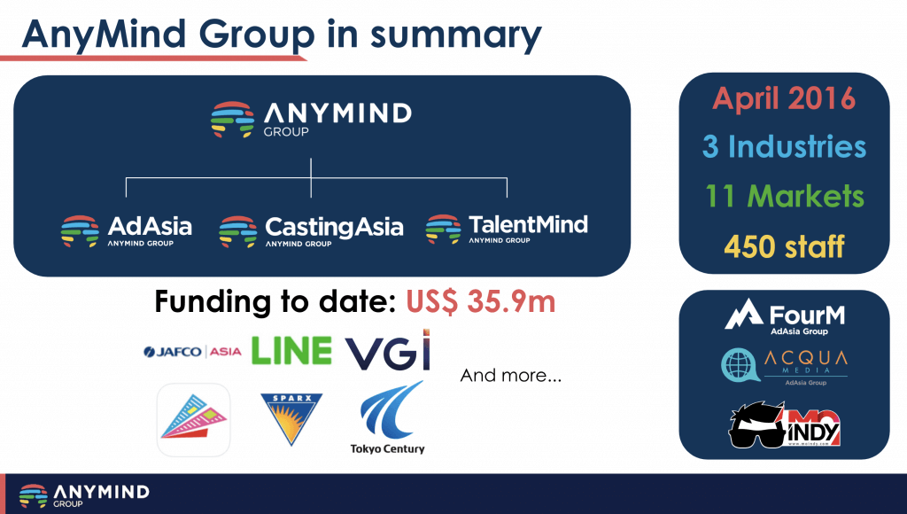 AnyMind Group turns 3