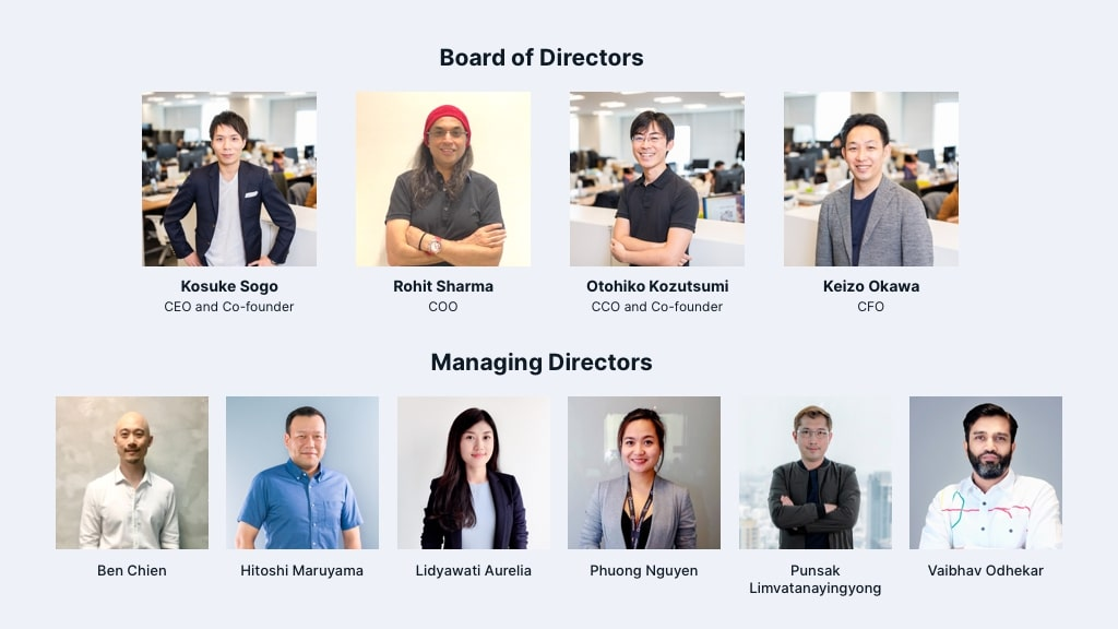AnyMind Group Management Team