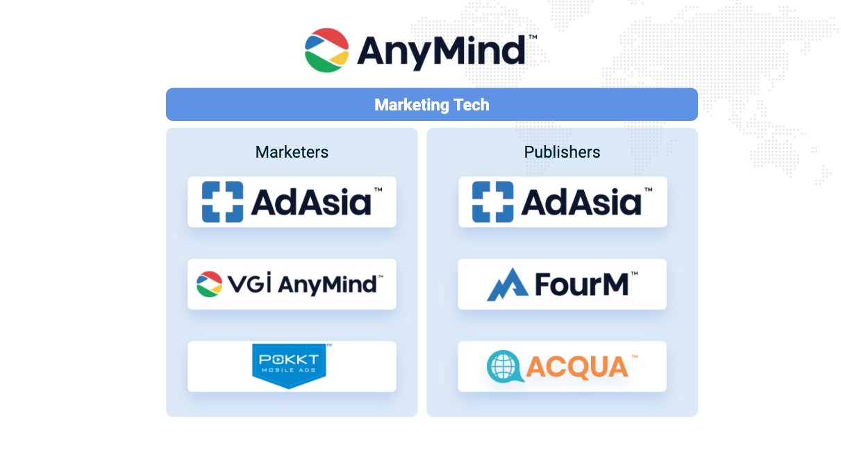 AnyMind Group Marketing Tech
