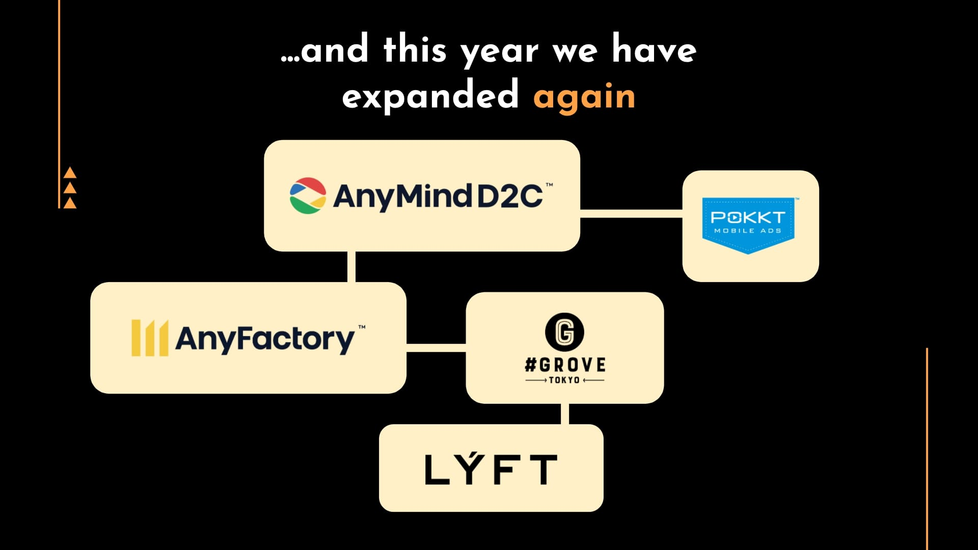 AnyMind 2020 expansions
