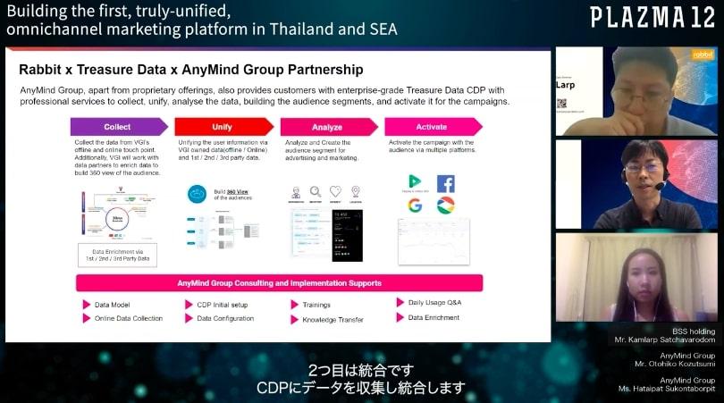 VGI AnyMind Group key learnings