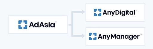 AdAsia becomes AnyDigital and AnyManager