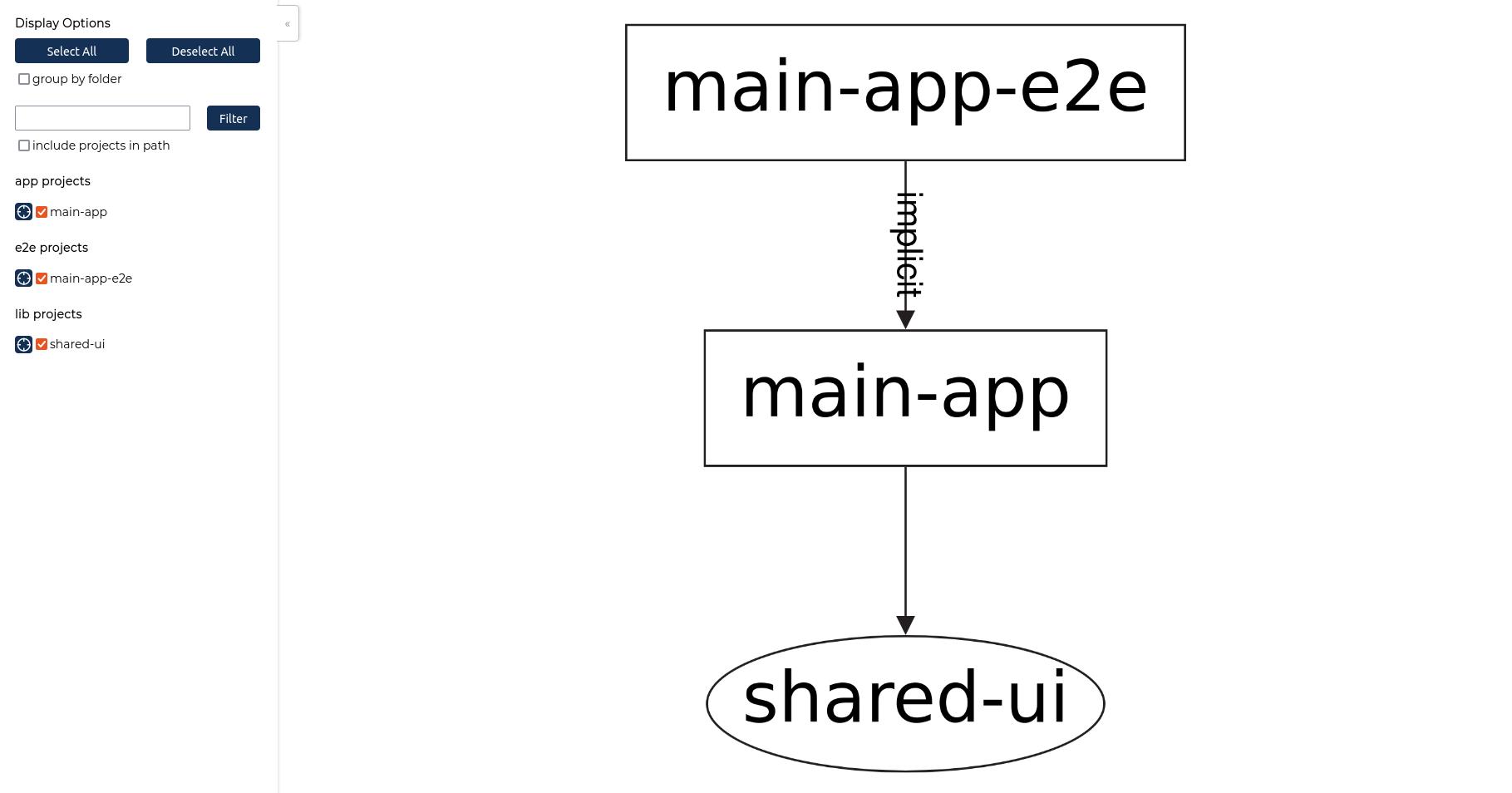 Demo dependency graph